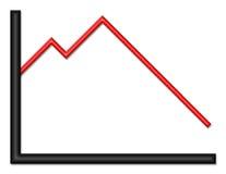Entête brillante noire et rouge de graphique vers le bas Image libre de droits