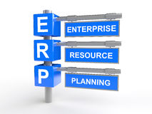 Enterprise resource management. 3D render of pole with text Enterprise resource management and abbreviation ERP Royalty Free Stock Images