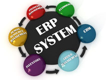 Enterprise Resource Planning. 3d image of Enterprise Resource Planning Royalty Free Stock Photo