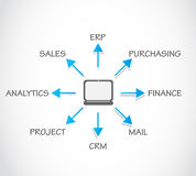 Enterprise Resource Planning ERP. Abstract Background Stock Image