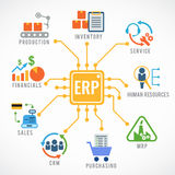 Enterprise resource planning ERP module Construction flow icon art vector design Stock Image