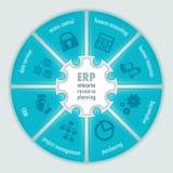Enterprise Resource Planning infographics. Infographics about Enterprise Resource Planning stock illustration