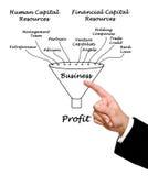 Enterprise success Stock Photography