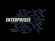 Enterprises - word cloud wordcloud - terms from the globalization, economy and policy environment Stock Image