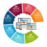 Entgegenkommender Webdesignkreis infographic Stockfotos