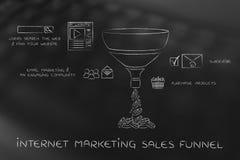 Entonnoir de ventes de vente d'Internet pour des commerces en ligne, avec des légendes photographie stock libre de droits