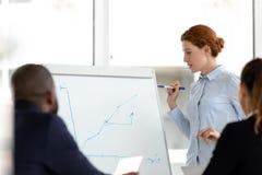 Entraîneur féminin sûr d'affaires présentant l'exposé aux collègues image stock