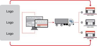 Entrega del cargo a los mercados de ventas Comercio electrónico Iconos de la logística Imágenes de archivo libres de regalías