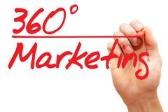 Entregue a escrita 360 graus que introduzem no mercado com marcador vermelho, conceito do negócio Imagem de Stock