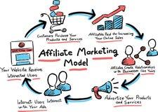 Entregue o desenho tirado do whiteboard do conceito - afílie o modo do mercado ilustração stock