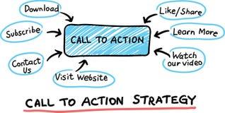 Entregue o desenho tirado do whiteboard do conceito - chamada à ação ilustração do vetor