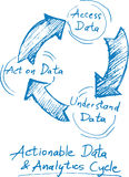 Entregue o desenho tirado do whiteboard do conceito - dados e anal acionáveis ilustração do vetor