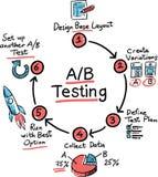 Entregue o desenho tirado do whiteboard do conceito - testes de A/B ilustração stock