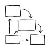 Entregue o símbolo tirado de gráficos geométricos vazios das formas para o conceito Foto de Stock Royalty Free