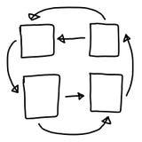 Entregue o símbolo tirado de gráficos geométricos vazios das formas para o conceito Fotos de Stock