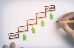 Entregue o trajeto da etapa da escrita do começo ao objetivo para o conceito do negócio Imagens de Stock Royalty Free