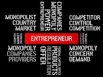 ENTREPRENEUR - image with words associated with the topic MONOPOLY, word cloud, cube, letter, image, illustration Royalty Free Stock Images