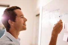 Entrepreneur writing on the sticky notes placed on white board Stock Photos