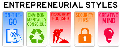 Entrepreneurial styles Stock Photos