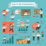 Entrepreneurship infographics. Infographics of how to be entrepreneur, chart and vector elements. Flat design with character design Royalty Free Stock Photo
