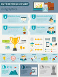 Entrepreneurship Infographics Poster. Presenting startup components for successful business launch formula and other info flat vector illustration Royalty Free Stock Images