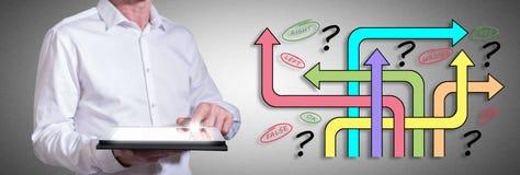 Entscheidungskonzept mit dem Mann, der eine Tablette verwendet Lizenzfreie Stockbilder