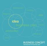 Entwickeln eines Unternehmensplans Lizenzfreie Stockfotos