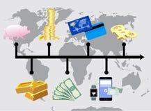 Entwicklung des Geldes Von Tausch zu cryptocurrency lizenzfreie abbildung