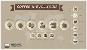 Entwicklung von infographic Elementen des Kaffees und von Gitterlinie mit Weltkartehintergrund Nahrung und Getränkkonzept Vektor Stock Abbildung