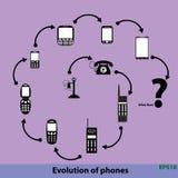 Entwicklung von Telefonen, tehnology Fortschritt, welches folgende Konzept flache Ikonen lokalisiert auf Hintergrund, vect stock abbildung