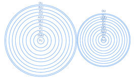 Entwurf von Physik, von Chemie und von heiliger Geometrie Stockbilder