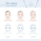 Envelhecimento da pele ilustração do vetor