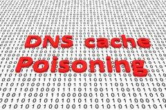 Envenenamiento del escondrijo del DNS libre illustration