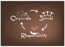 Environment Conservation with Corporate Social Responsibility Concepts. Business Concepts, World Environment with CSR Abbreviation or Corporate Social Stock Image