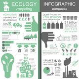 Environment, ecology infographic elements. Environmental risks,. Ecosystem. Template. Vector illustration Royalty Free Stock Images