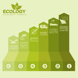 Environment, ecology infographic elements. Environmental risks, Royalty Free Stock Photos