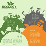 Environment, ecology infographic elements. Environmental risks,. Ecosystem. Template. Vector illustration Royalty Free Stock Photography
