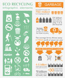 Environment, ecology infographic elements. Environmental risks, Royalty Free Stock Images