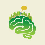 Environmental brain - green idea Royalty Free Stock Photo
