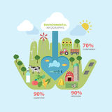 Environmental climate flat infographic environment energy. Environmental climate flat style thematic infographics concept. Open palm hands environment clean food royalty free stock image