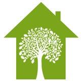 Environmental housing