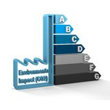 Environmental Impact (CO2) Rating Chart. Industry CO2 emission rating certification system. Part of a series Royalty Free Stock Images