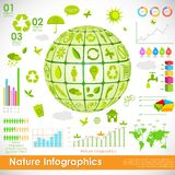 Environmental Infographic Royalty Free Stock Photography