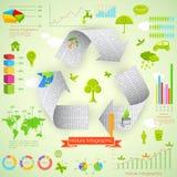 Environmental Infographic Stock Photos