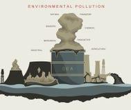 Environmental pollution of the world ocean Royalty Free Stock Photos