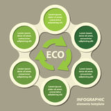 Environmental protection infographics in green colors. Royalty Free Stock Image