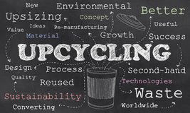 Environmental Words of Upcycling. With Chalk Drawing on Blackboard stock illustration