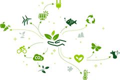 Environmentally friendly technology / environmental challenges vector. Abstract concept in green color with interconnected environmental protection icons vector illustration