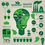 Environnement, éléments infographic d'écologie Risques environnementaux, Photographie stock libre de droits