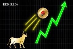 Envist RÖTT RÖTT cryptocurrencydiagram stock illustrationer